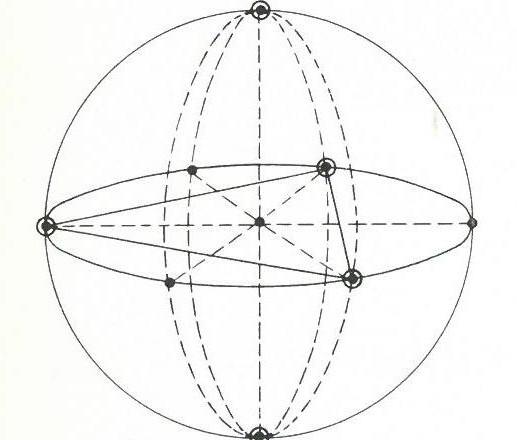 Uomo Geometrico